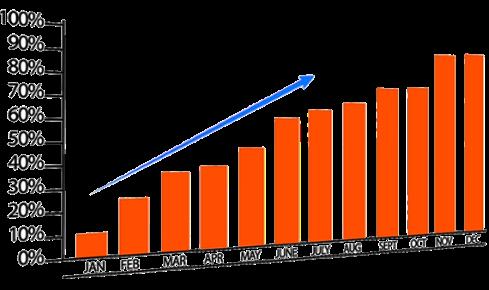 slide 1 - növelje árbevételét